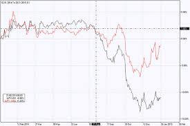Jpy Index Yen Index Investing Japanese Yen Index