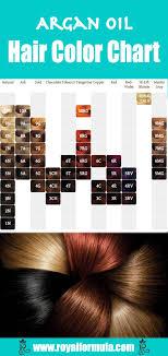 Argan Oil Hair Color Chart Argan Oil Hair Color Chart In 2019 Argan Oil Hair Argan