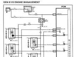 similiar ls1 wiring diagram keywords ls1 fan wiring diagram image wiring diagram engine schematic