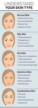 Moisturizer 101 Beauty Skin