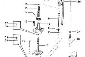 wiring diagram pioneer deh 405 the wiring diagram wiring diagram pioneer deh wiring image about wiring wiring diagram