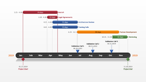 grant chart timeline template free gantt chart template collection