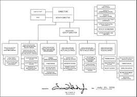 Fbi Hierarchy Chart Insurance Agent Insurance Agent Hierarchy