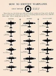 To avoid confusion from letters which sound alike, the military introduced a phonetic alphabet in wwii where letters were pronounced as distinctive words. Spotter S Guide Warplanes Great Britain Aviation Poster Poster Rama Aviation Posters Warplane World War