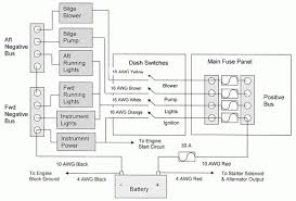 wiring diagram for a boat the wiring diagram shop talk small boat electrical system wiring diagram