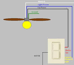 hampton bay 52 quick connect ceiling fan light sometimes turn fan wires jpg