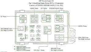 2000 camry engine diagram data wiring diagrams \u2022 2007 toyota camry fuse box diagram free 1999 toyota camry le fuse box diagram luxury 1999 toyota camry fuse rh amandangohoreavey com 2000
