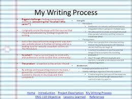 the odd object essay ldquo postsecret not so secret rdquo ppt 4 my writing process biggest challenge finding a purpose