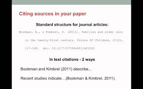 Basics Of Citing Sources In Apa Format Hd 101