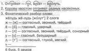 Страхова Л Л Проверочные диктанты с грамматическими заданиями  Контрольные работы за i четверть