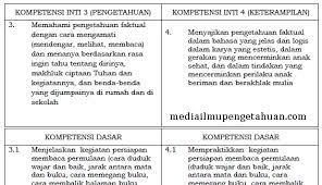 Maybe you would like to learn more about one of these? Mediailmupengetahuan Com Media Pendididikan Dan Ilmu Pengetahuan