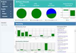 Project And Portfolio Management Ppm Software Cherwell