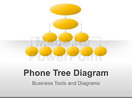 Tree Powerpoint Template Phone Tree Diagram Editable Powerpoint Template