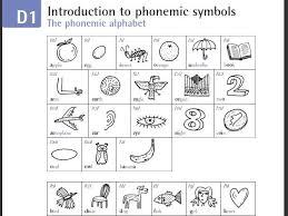 Phonemic Chart Cambridge Phonemic Chart Phonetics And Phonology English