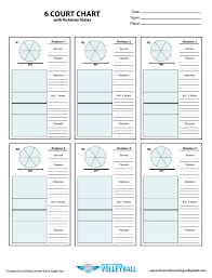 Volleyball Shot Chart 6 Court Chart Worksheet Coaching Volleyball Volleyball
