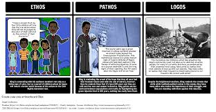 i have a dream speech summary activities mlk speech  i have a dream ethos pathos and logos