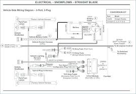 boss snow plow wiring diagram awesome boss wiring harness 2004 250 boss snow plow wiring diagram best of boss remote control wiring diagram daily update wiring diagram