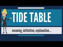 Seattle Tide Chart 2017 What Is Tide Table What Does Tide Table Mean Tide Table Meaning Definition Explanation