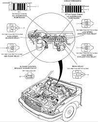 1993 buick lesabre diagram fuses and relays engine compartment