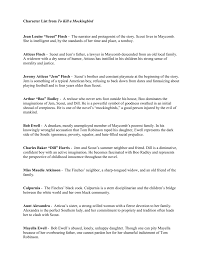 To Kill A Mockingbird Character Chart Character List From To Kill A Mockingbird