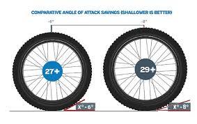 Mountain Bike Wheel Size Chart Mountain Bike Wheel Sizes Past Present And Future Explained