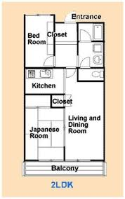 automotive layout floor plan fresh small living room with
