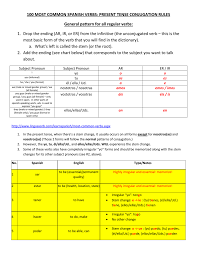 Spanish Verb Tenses Chart 100 Most Common Spanish Verbs Present Tense Conjugation Rules
