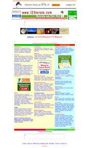 Astrolife Vedic Birth Chart Varun Sanjeevans Photography Competitors Revenue And