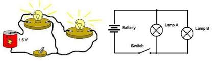 bulbs batteries side by side activity org on the left a drawing of a parallel circuit constructed a battery two