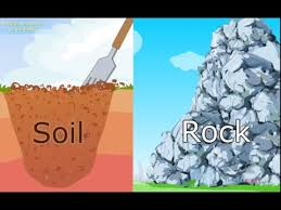 Science Video For Kids Natural Resources Of The Earth