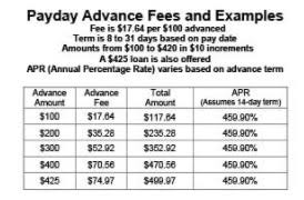 Easy Money Loan Chart Speedy Cash Review 2019 Apr Fees Eligibility And More