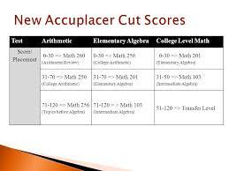 Math Accuplacer Score Chart Presenters Conrad Perez Math Faculty John Heathcote Math