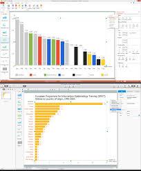 Bar Graphs Sales Growth Bar Graphs Example Rainfall Bar