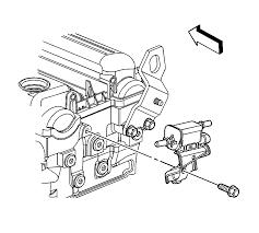 Chevy evap purge solenoid valve