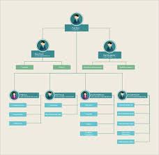 Task Flow Chart Template 44 Flow Chart Templates Free Sample Example Format