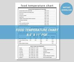 Printable Food Temperature Chart Food Temperature Chart Modern Minimalist Printable Pdf Instant Digital Download Safety Cooking Baking Minimum Safe Temp