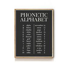 The book provides a very good summary of all the content from other sources. Phonetic Alphabet Art Print Looksugar
