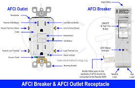 Ground Fault Interrupter Wiring Diagram Ground Fault Circuit Interrupter