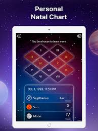 Astro Time Daily Horoscope On The App Store