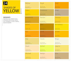 Shades Of Yellow Color Palette Chart Swatches In 2019