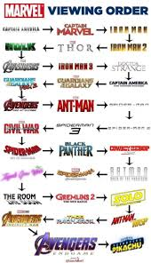 Avengers Chart Not A Spoiler This Marvel Movies Viewing Chart 9gag