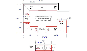 how to measure kitchen countertops image of a cabinet drawing as if looking down from above