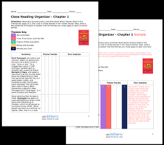 slaughterhouse five essay expository essay guide expository essay  slaughterhouse five themes from the creators of sparknotes the teacher edition of the litchart on slaughterhouse