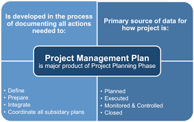 Project Planning Processes