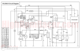 mini quad bike wiring diagram mini image wiring chinese 250cc atv wiring diagram chinese wiring diagrams on mini quad bike wiring diagram