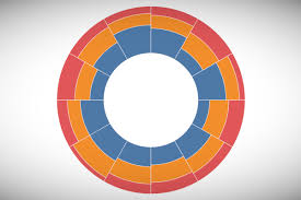Qt Bar Chart Example Creating Radial Stacked Bar Chart In Tableau Tableau Magic