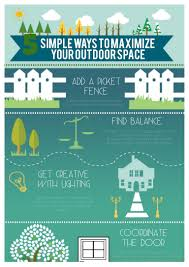 Outdoor Space Design App 5 Simple Ways To Maximize Your Outdoor Space