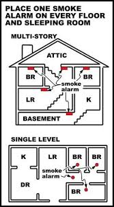 similiar smoke alarm wiring in series keywords how to wire smoke detectors in series moreover alarm smoke detector