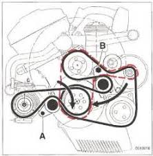 similiar bmw serpentine belt diagram keywords bmw 535i belt diagram bmw 325i belt diagram bmw m20 engine diagram bmw