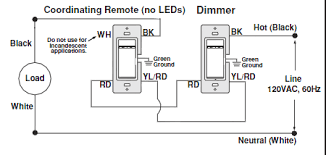 wiring diagram leviton decora light dimmer switch wiring diagram wiring diagram leviton decora light dimmer switch